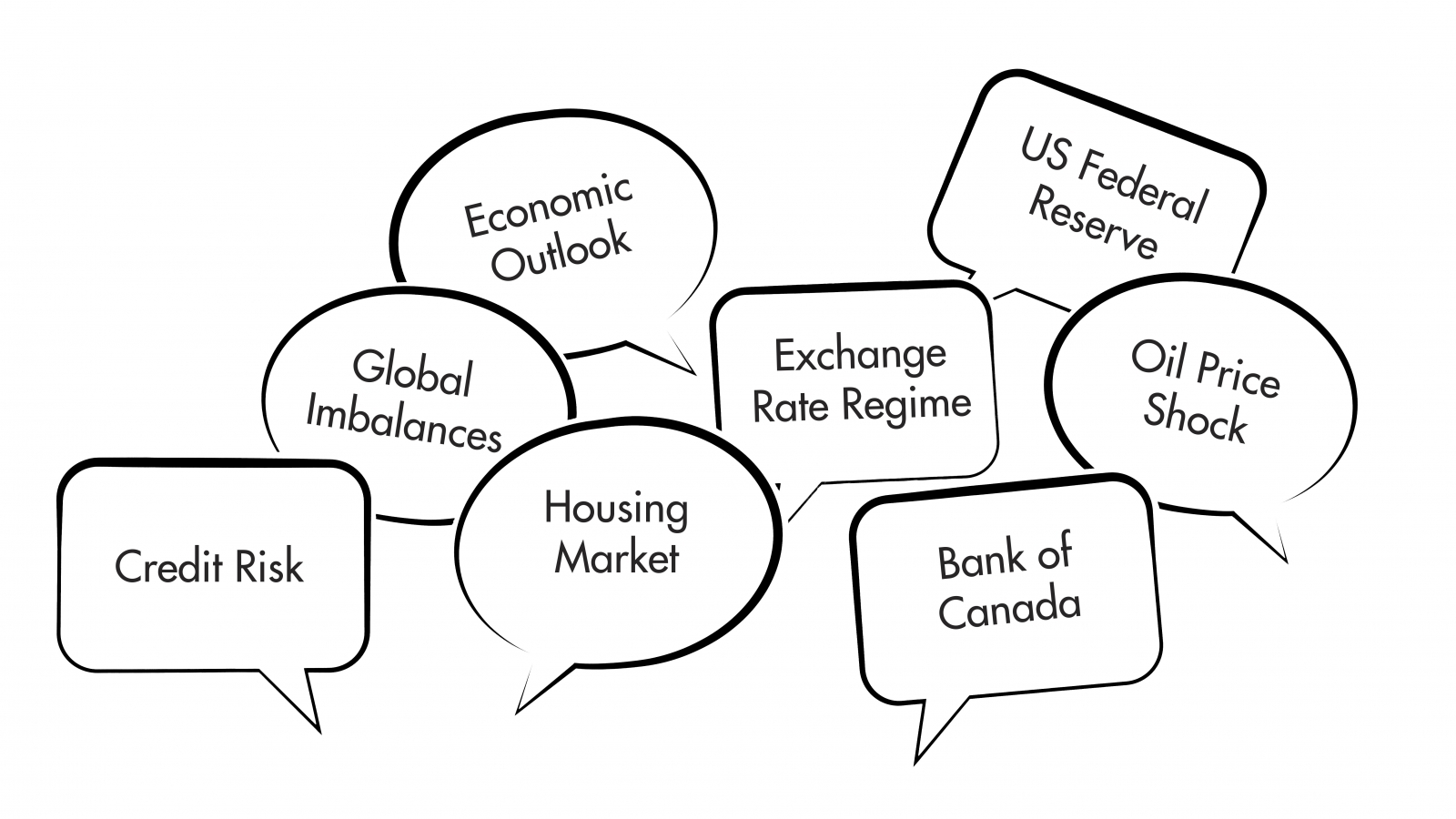 The Evolving Scope and Content of Central Bank Speeches