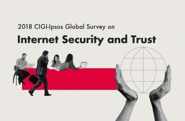 2018 CIGI-Ipsos Survey