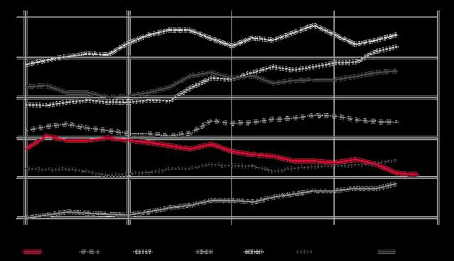 JoelBlit-graph1-edited.png