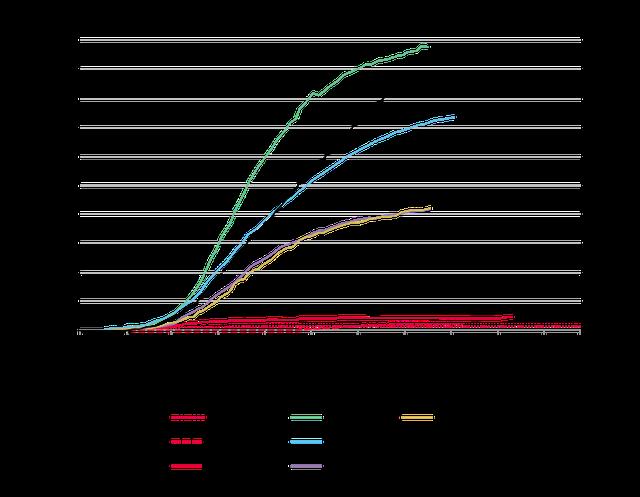 Kruger-cumulative-cases.png
