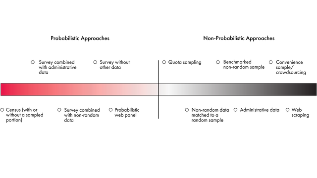 Mar18_Rancourt-Loranger_Figure1 (1).png