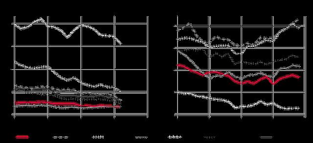 Mar2_JoelBlit_Canadian-Patenting-Output-Labour-Productivity-02.png
