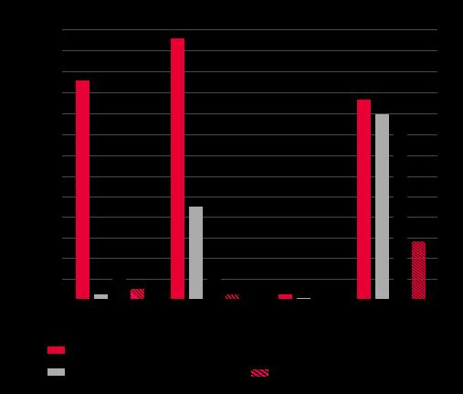 Speech-chart2.png