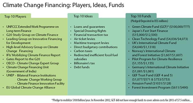 ccfinance10.png