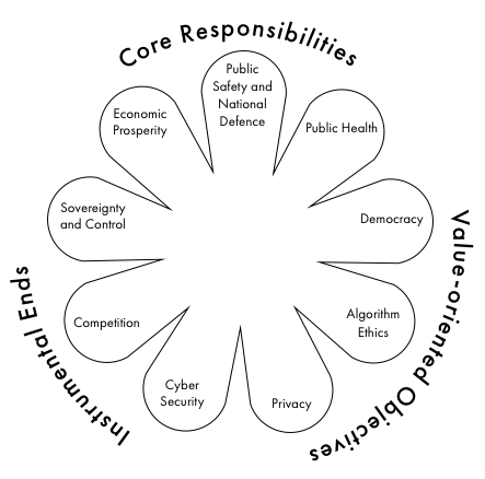 data-mandala.png