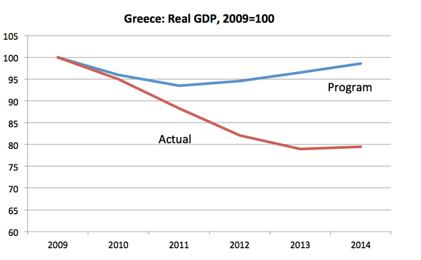 greece_real_gdp.png